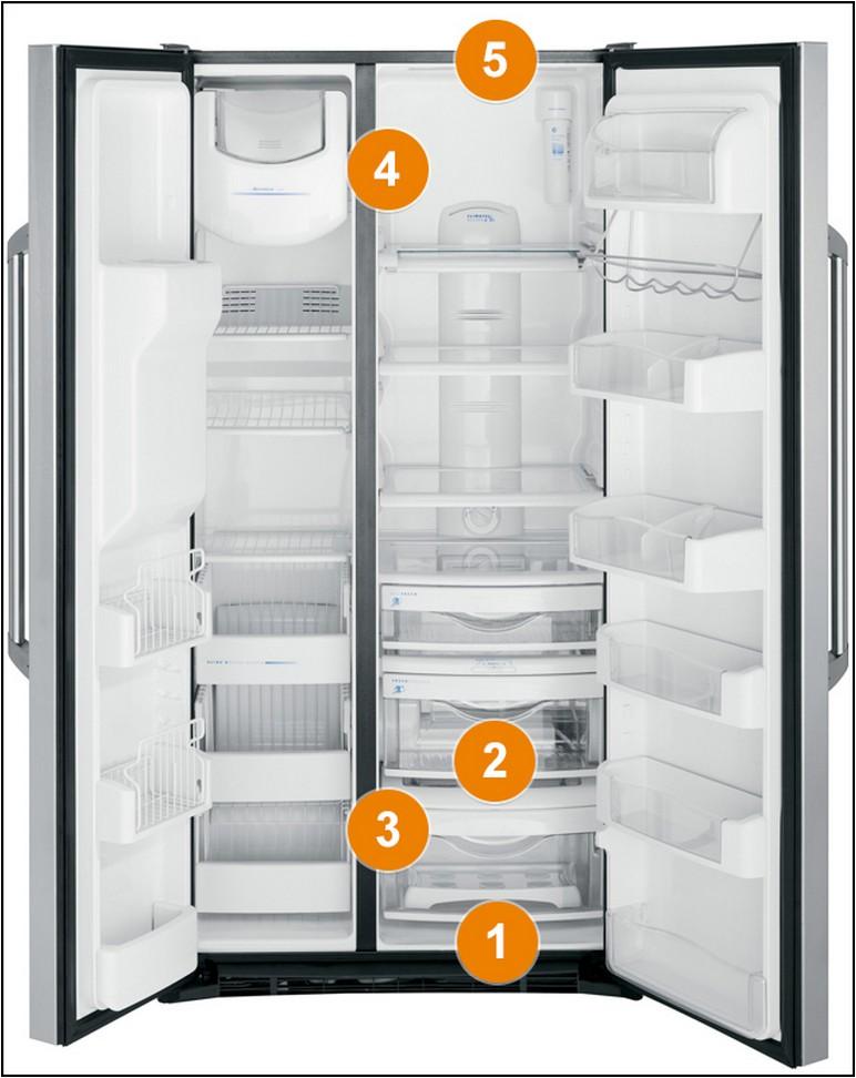 Ge Refrigerator Model Number Location