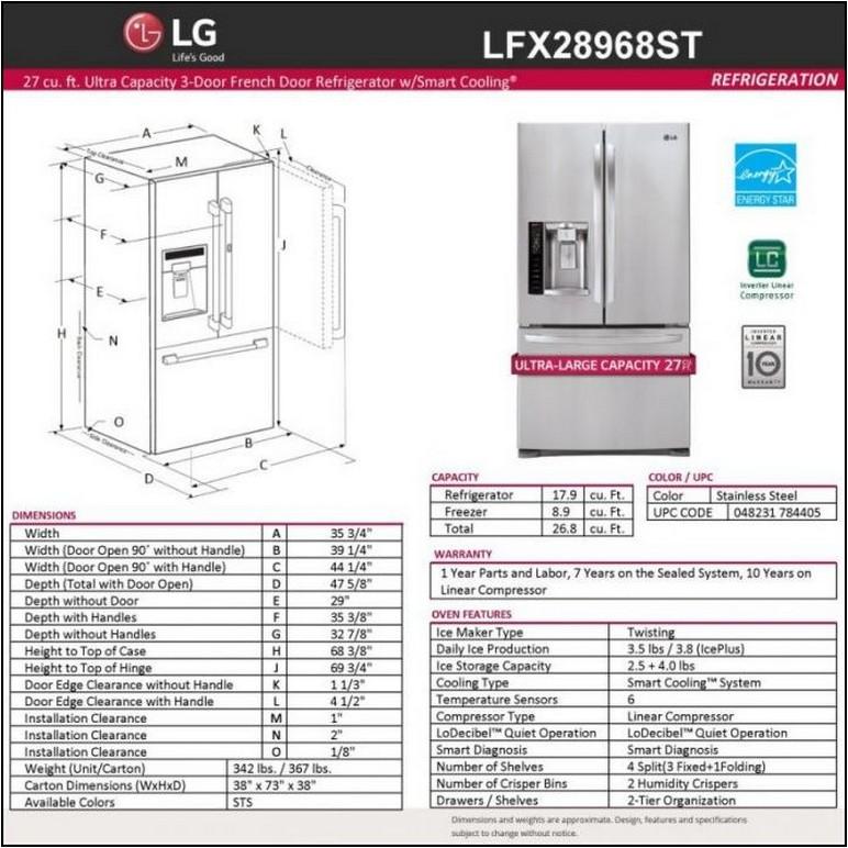 Refrigerator Measurements