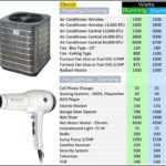 Refrigerator Wattage For Generator
