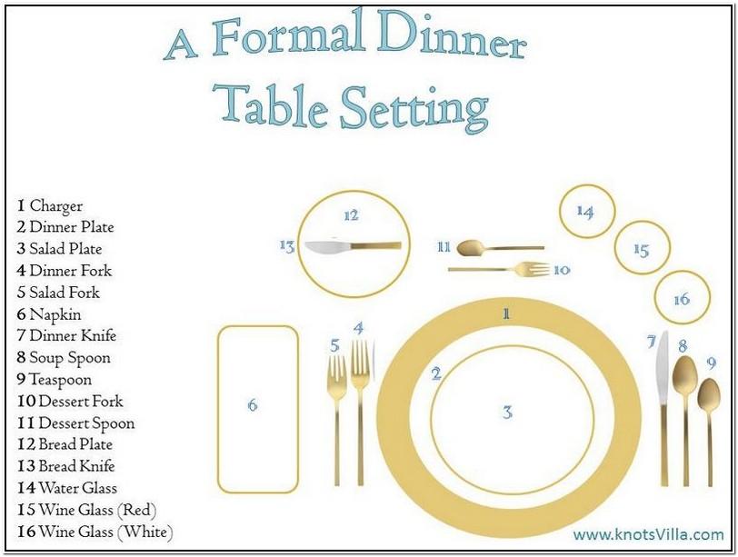 Basic Table Setting For Dinner