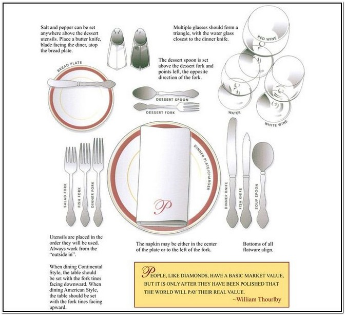 Basic Table Setting Placement