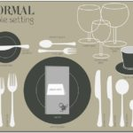 Basic Table Setting Rules