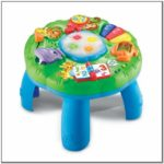Leapfrog Activity Table Australia