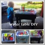 Target Water Table