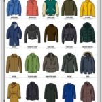 All Different Types Of Mens Jackets
