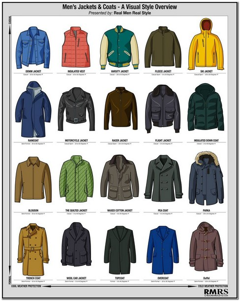 All Types Of Mens Jackets
