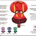 Best Infant Life Jacket Australia