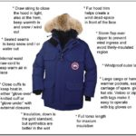 Best Winter Jackets For Extreme Cold Uk