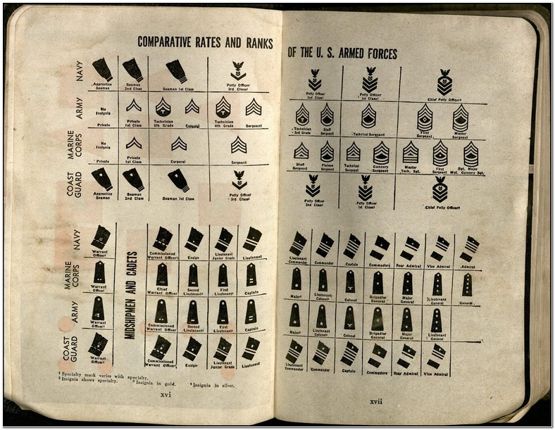 Blue Jackets Manual 1944