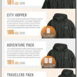 Flexwarm Jacket Price