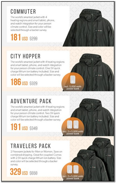 Flexwarm Jacket Price