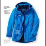 Lands End Rain Jacket Weather Channel