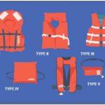 Pfd Life Jacket Types