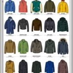 Types Of Mens Jackets Names